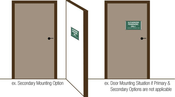 secondary mounting option if primary and secondary options are not applicable