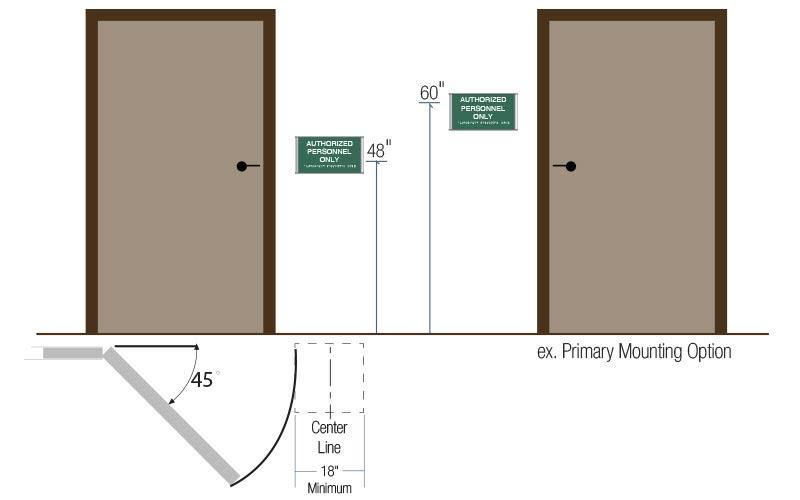 Ada advantage sales kits - Ada interior signage requirements ...