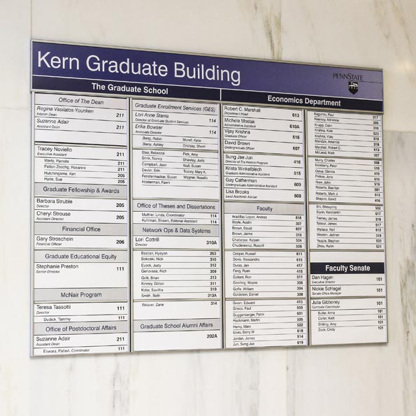 Directory signs for interior building directory signage - Us department of the interior jobs ...