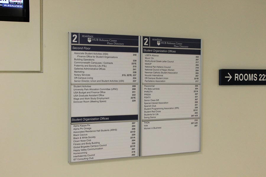 product systems door signs building directory interior signage